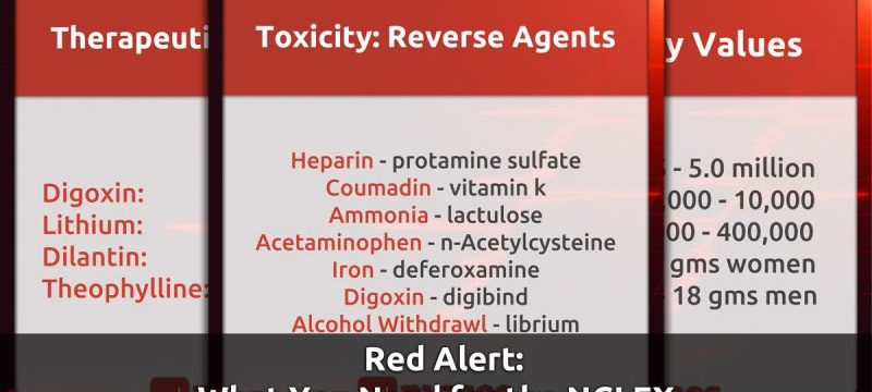 Red Alert: What You Need for the NCLEX